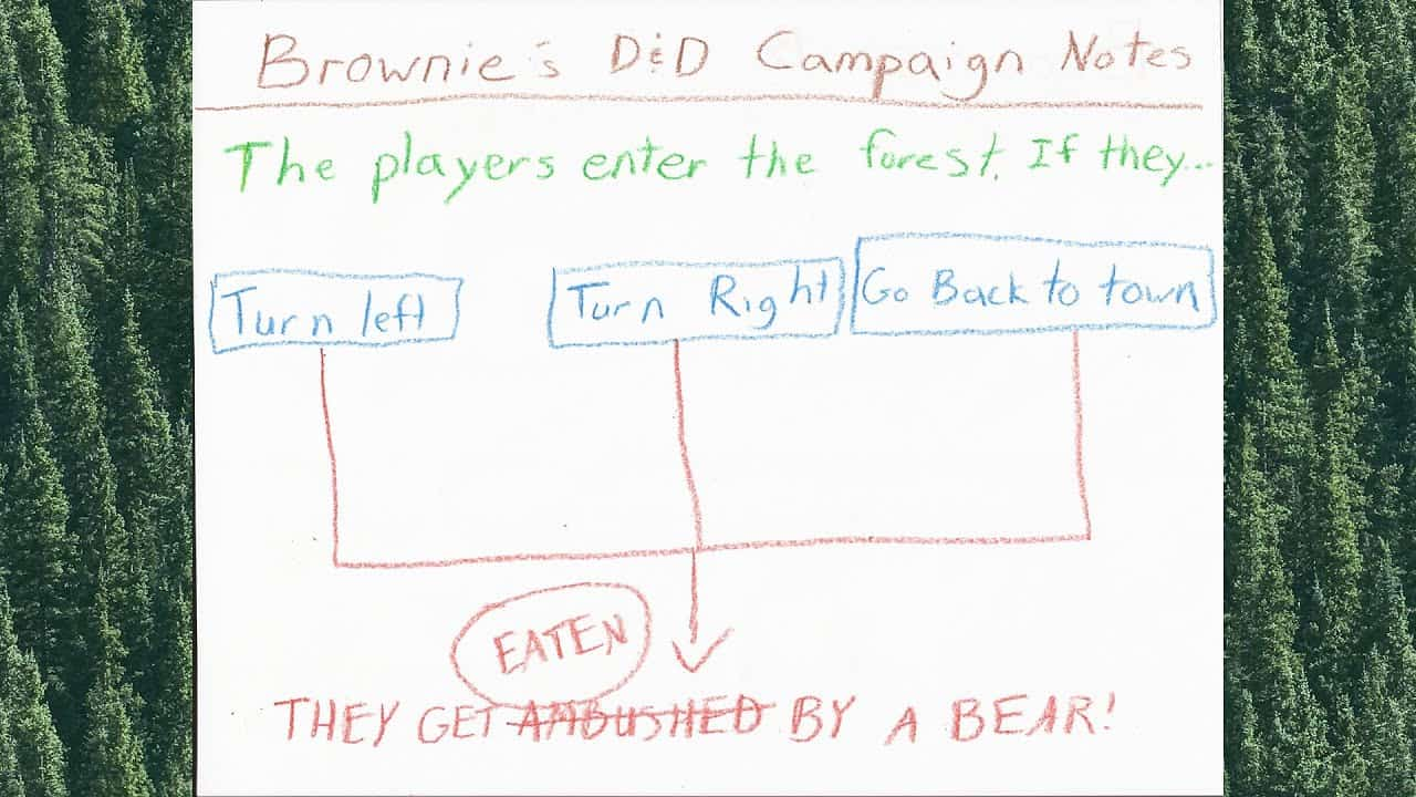 D&D brown bear campaign
