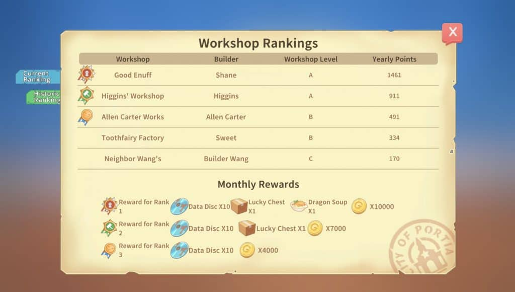 Workshop Rankings